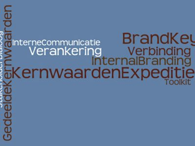 Internal Branding WordCloud