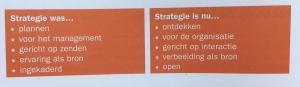 Kenmerken communicatiestrategie Wil Michels
